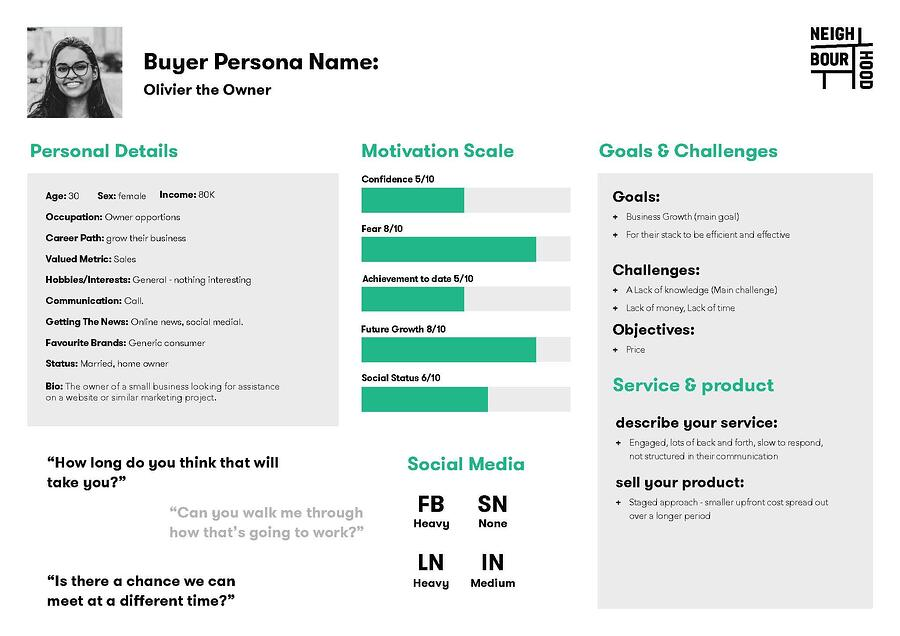 NBH - Buyer Personas V1_Page_4-1