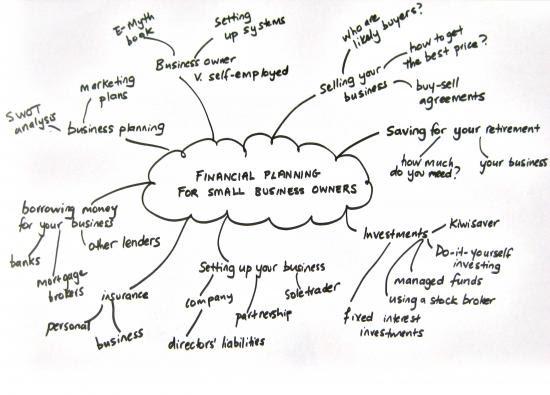Blogging: Planning