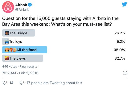Social media poll / survey